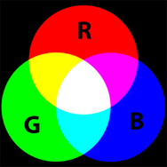RGB-color-model